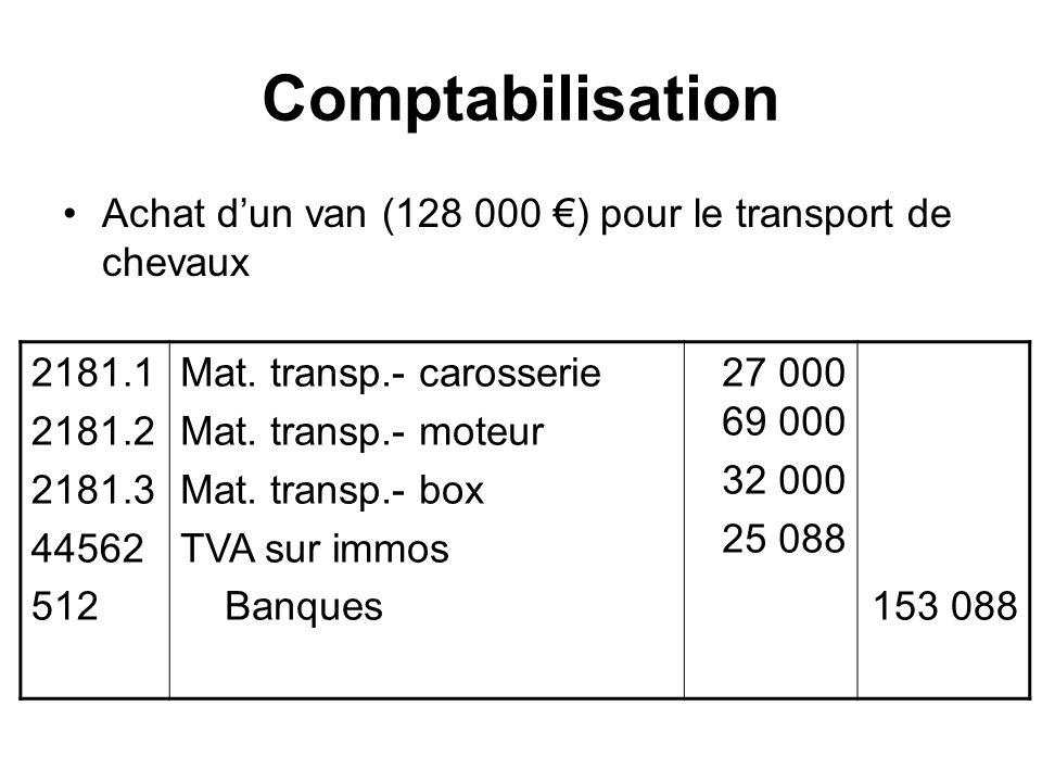 Comptabilisation Achat dun van (128 000 ) pour le transport de chevaux 2181.1 2181.2 2181.3 44562 512 Mat.