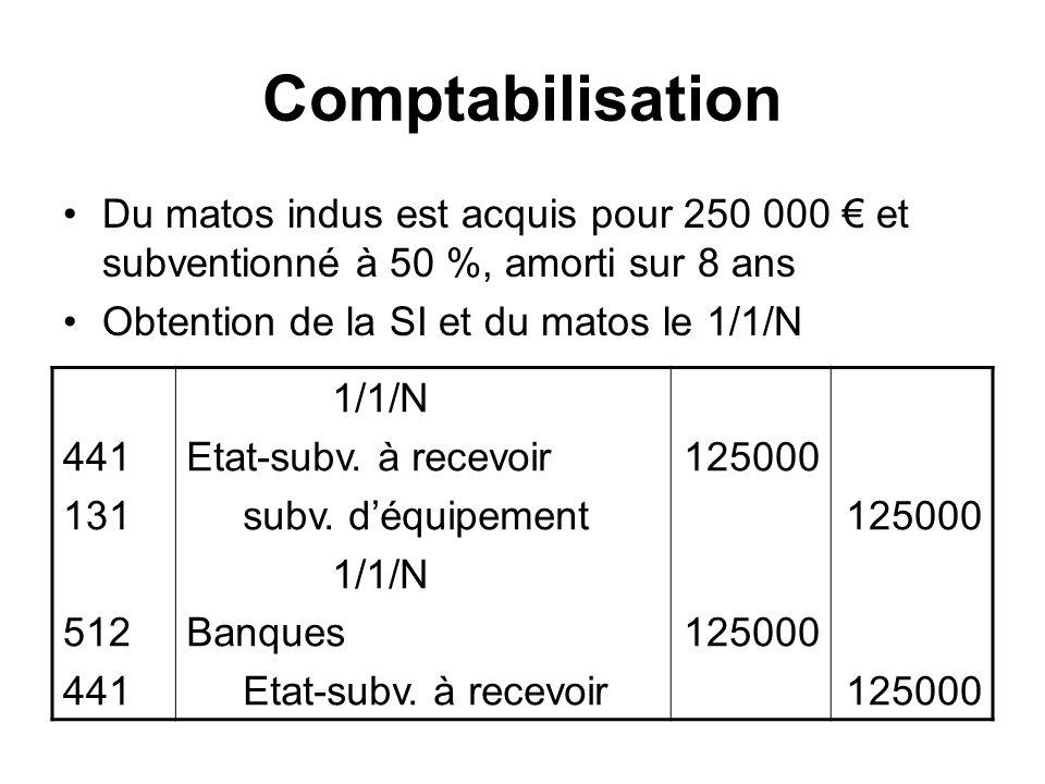 Comptabilisation Du matos indus est acquis pour 250 000 et subventionné à 50 %, amorti sur 8 ans Obtention de la SI et du matos le 1/1/N 441 131 512 441 1/1/N Etat-subv.