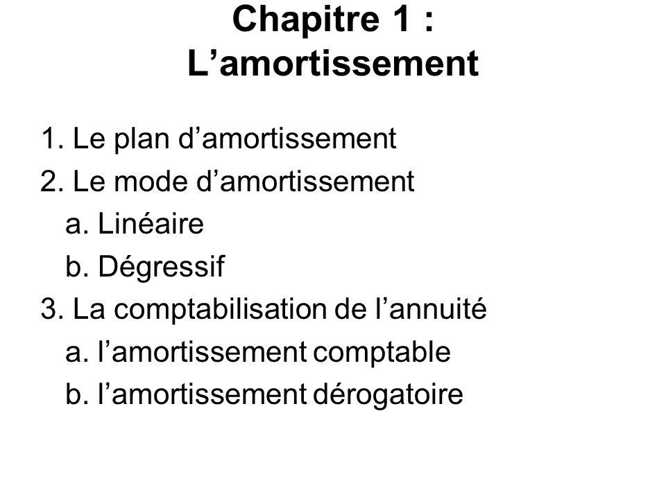 Chapitre 1 : Lamortissement 1.Le plan damortissement 2.