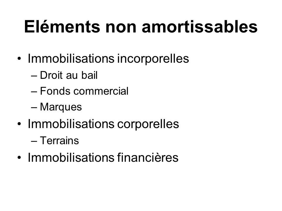 Eléments non amortissables Immobilisations incorporelles –Droit au bail –Fonds commercial –Marques Immobilisations corporelles –Terrains Immobilisations financières