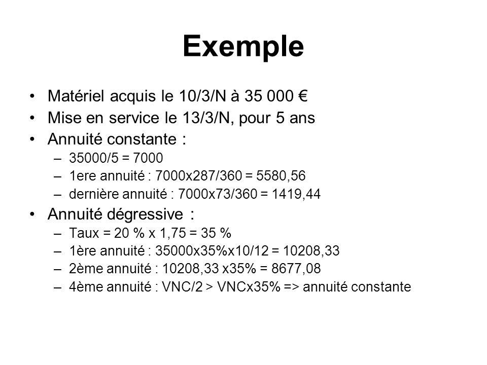 Exemple Matériel acquis le 10/3/N à 35 000 Mise en service le 13/3/N, pour 5 ans Annuité constante : –35000/5 = 7000 –1ere annuité : 7000x287/360 = 5580,56 –dernière annuité : 7000x73/360 = 1419,44 Annuité dégressive : –Taux = 20 % x 1,75 = 35 % –1ère annuité : 35000x35%x10/12 = 10208,33 –2ème annuité : 10208,33 x35% = 8677,08 –4ème annuité : VNC/2 > VNCx35% => annuité constante