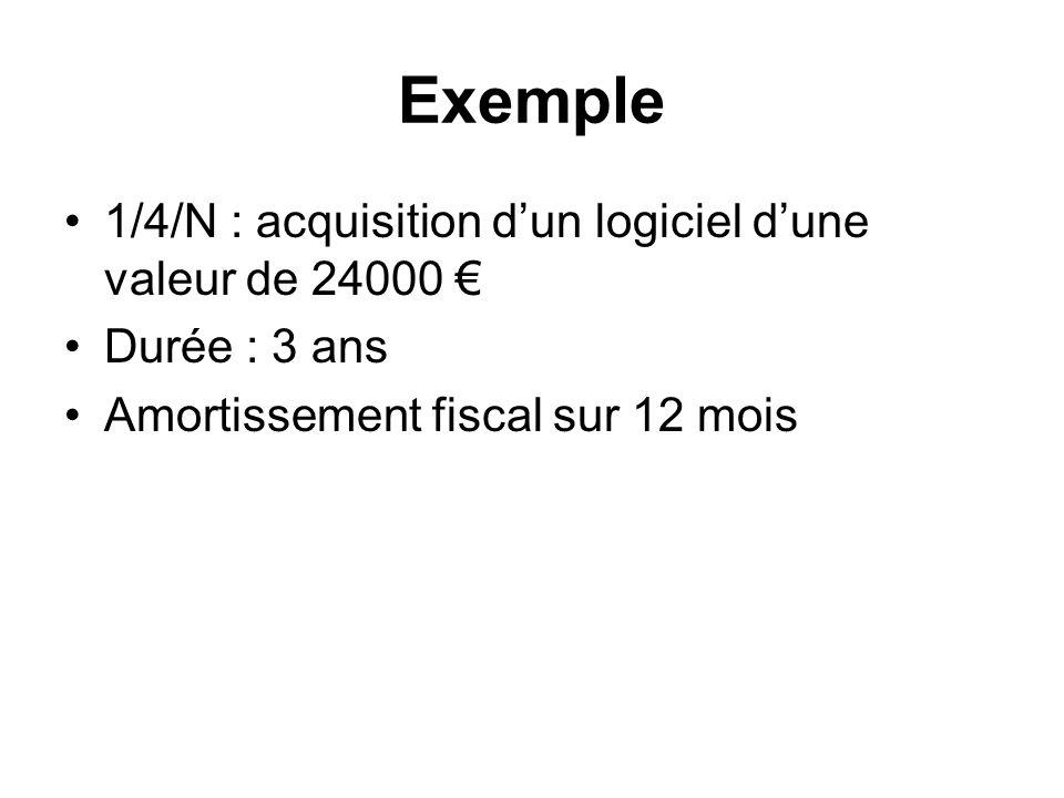 Exemple 1/4/N : acquisition dun logiciel dune valeur de 24000 Durée : 3 ans Amortissement fiscal sur 12 mois