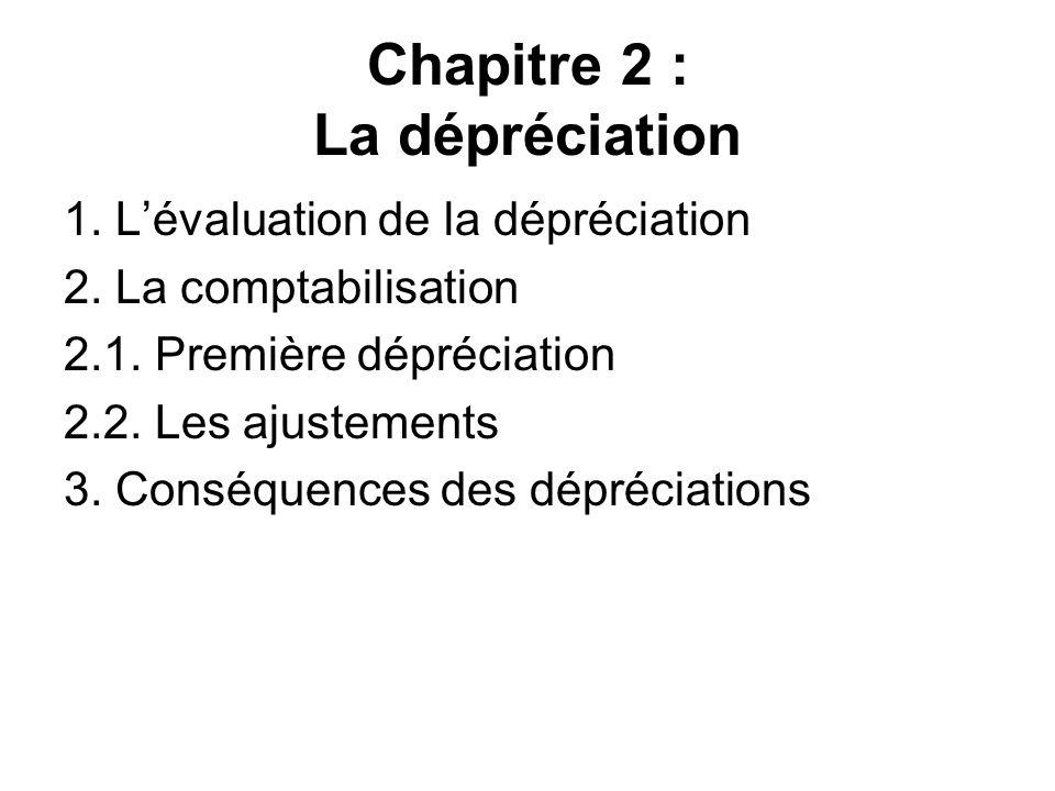 Chapitre 2 : La dépréciation 1.Lévaluation de la dépréciation 2.