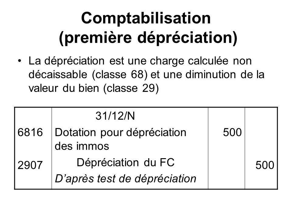 Comptabilisation (première dépréciation) La dépréciation est une charge calculée non décaissable (classe 68) et une diminution de la valeur du bien (classe 29) 6816 2907 31/12/N Dotation pour dépréciation des immos Dépréciation du FC Daprès test de dépréciation 500