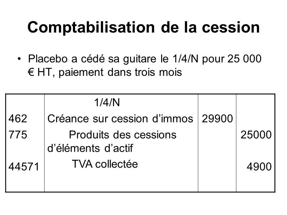 Comptabilisation de la cession Placebo a cédé sa guitare le 1/4/N pour 25 000 HT, paiement dans trois mois 462 775 44571 1/4/N Créance sur cession dimmos Produits des cessions déléments dactif TVA collectée 29900 25000 4900