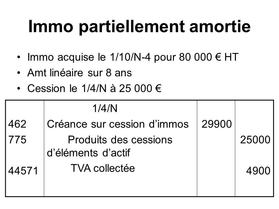 Immo partiellement amortie Immo acquise le 1/10/N-4 pour 80 000 HT Amt linéaire sur 8 ans Cession le 1/4/N à 25 000 462 775 44571 1/4/N Créance sur cession dimmos Produits des cessions déléments dactif TVA collectée 29900 25000 4900