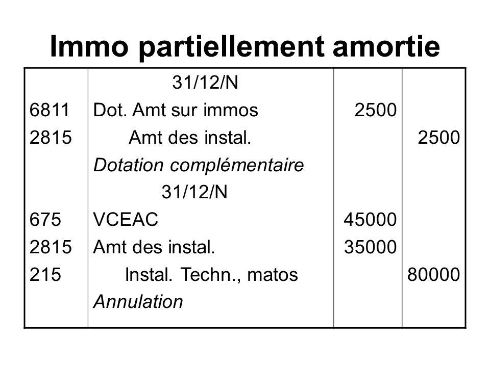 Immo partiellement amortie 6811 2815 675 2815 215 31/12/N Dot.