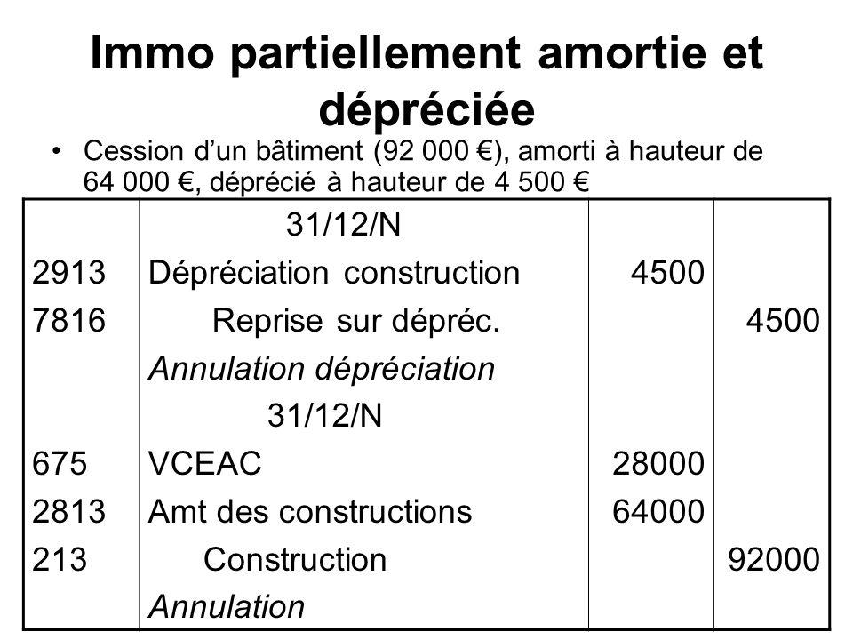 Immo partiellement amortie et dépréciée Cession dun bâtiment (92 000 ), amorti à hauteur de 64 000, déprécié à hauteur de 4 500 2913 7816 675 2813 213 31/12/N Dépréciation construction Reprise sur dépréc.