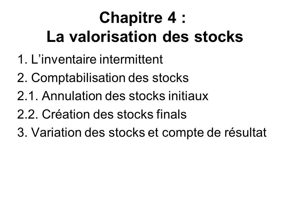 Chapitre 4 : La valorisation des stocks 1.Linventaire intermittent 2.
