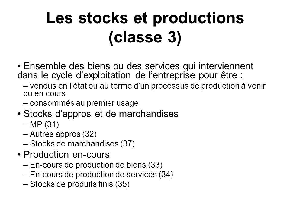 Les stocks et productions (classe 3) Ensemble des biens ou des services qui interviennent dans le cycle dexploitation de lentreprise pour être : – vendus en létat ou au terme dun processus de production à venir ou en cours – consommés au premier usage Stocks dappros et de marchandises – MP (31) – Autres appros (32) – Stocks de marchandises (37) Production en-cours – En-cours de production de biens (33) – En-cours de production de services (34) – Stocks de produits finis (35)