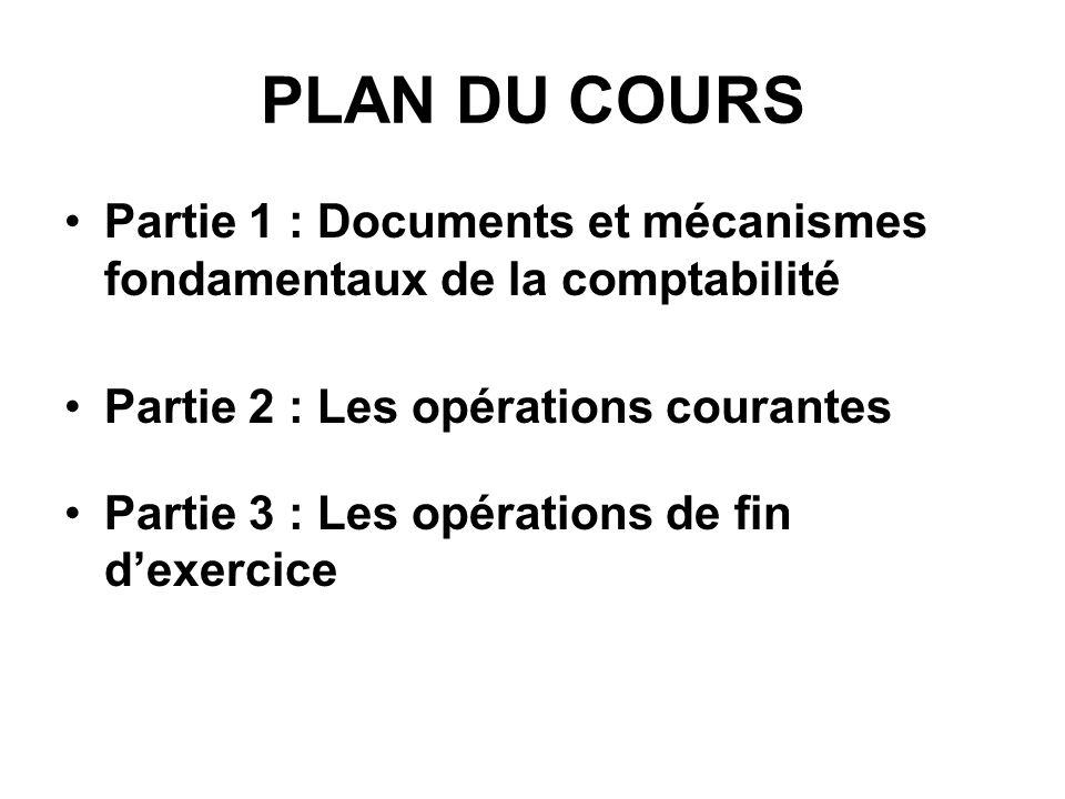PLAN DU COURS Partie 1 : Documents et mécanismes fondamentaux de la comptabilité Partie 2 : Les opérations courantes Partie 3 : Les opérations de fin dexercice