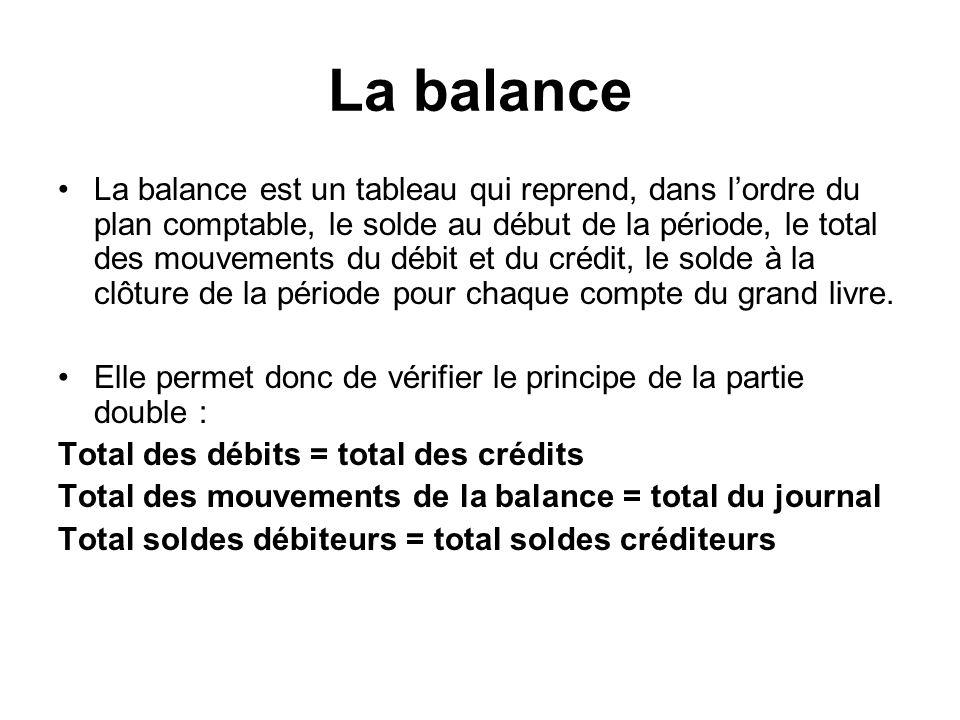 La balance La balance est un tableau qui reprend, dans lordre du plan comptable, le solde au début de la période, le total des mouvements du débit et du crédit, le solde à la clôture de la période pour chaque compte du grand livre.