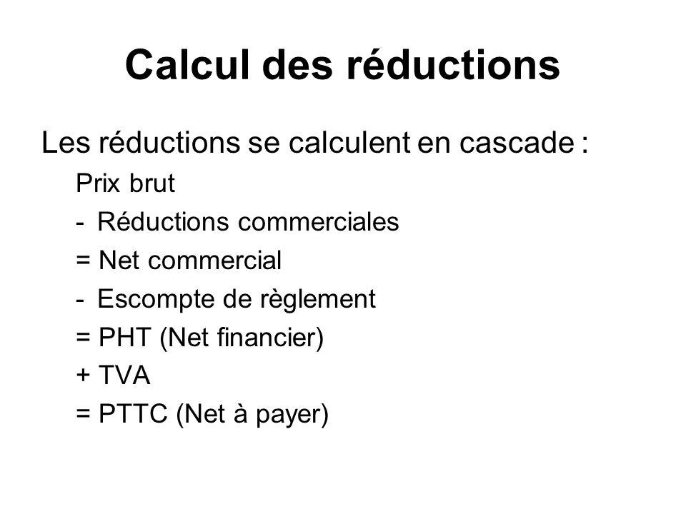 Calcul des réductions Les réductions se calculent en cascade : Prix brut -Réductions commerciales = Net commercial -Escompte de règlement = PHT (Net financier) + TVA = PTTC (Net à payer)