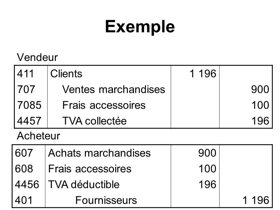 Exemple Vendeur Acheteur 411 707 7085 4457 Clients Ventes marchandises Frais accessoires TVA collectée 1 196 900 100 196 607 608 4456 401 Achats marchandises Frais accessoires TVA déductible Fournisseurs 900 100 196 1 196