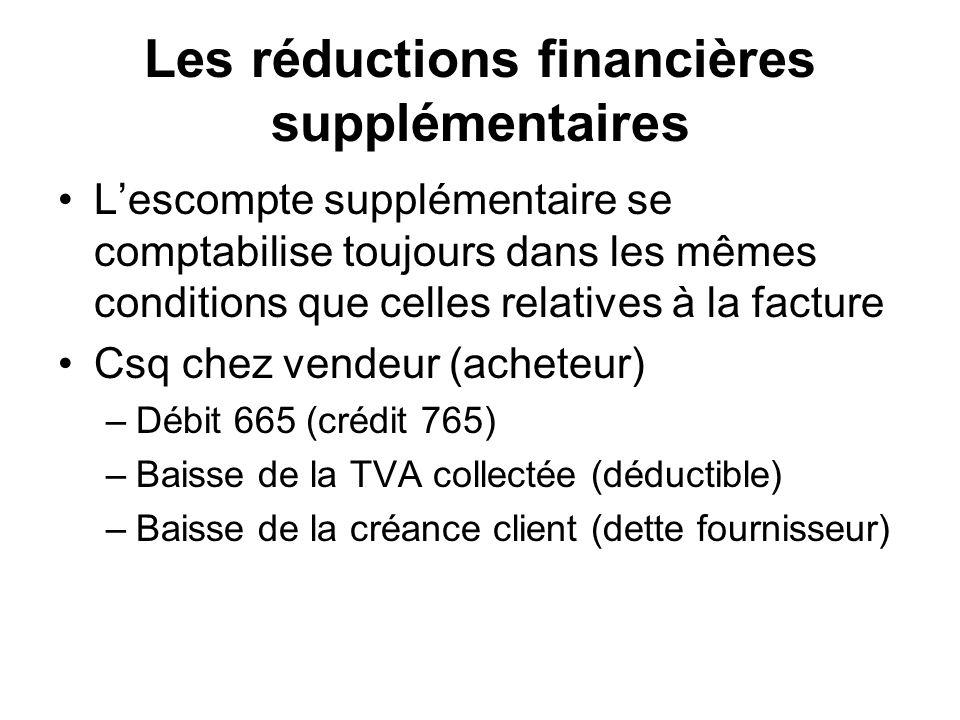 Les réductions financières supplémentaires Lescompte supplémentaire se comptabilise toujours dans les mêmes conditions que celles relatives à la facture Csq chez vendeur (acheteur) –Débit 665 (crédit 765) –Baisse de la TVA collectée (déductible) –Baisse de la créance client (dette fournisseur)