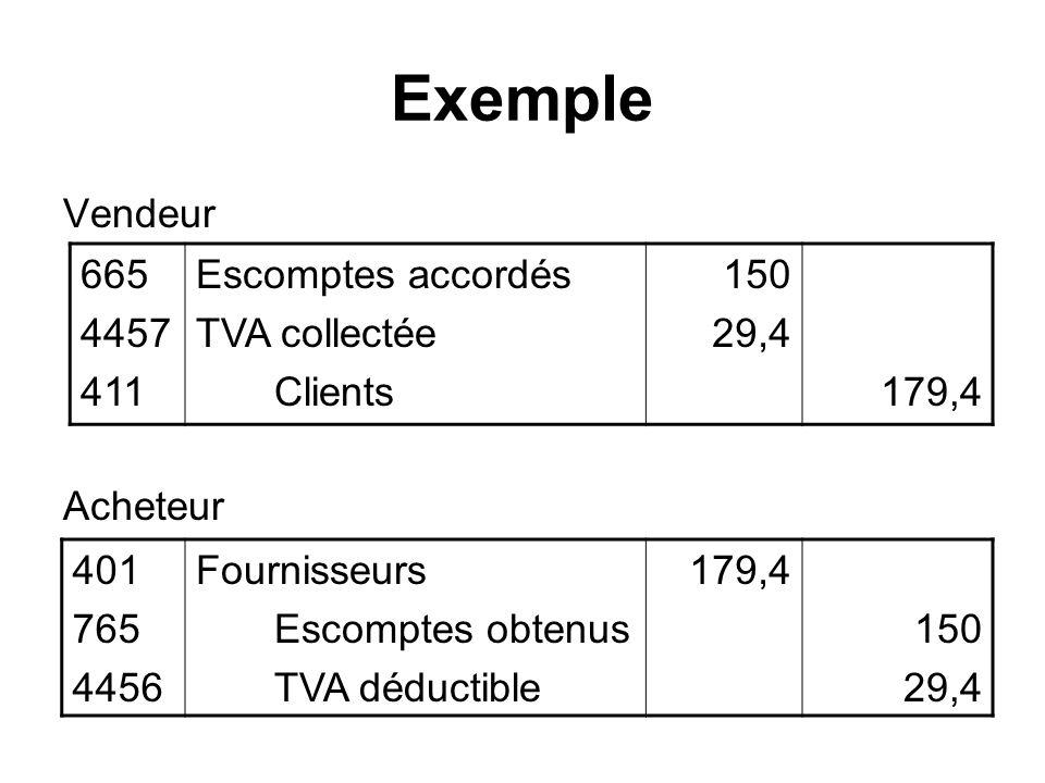Exemple Vendeur Acheteur 665 4457 411 Escomptes accordés TVA collectée Clients 150 29,4 179,4 401 765 4456 Fournisseurs Escomptes obtenus TVA déductible 179,4 150 29,4