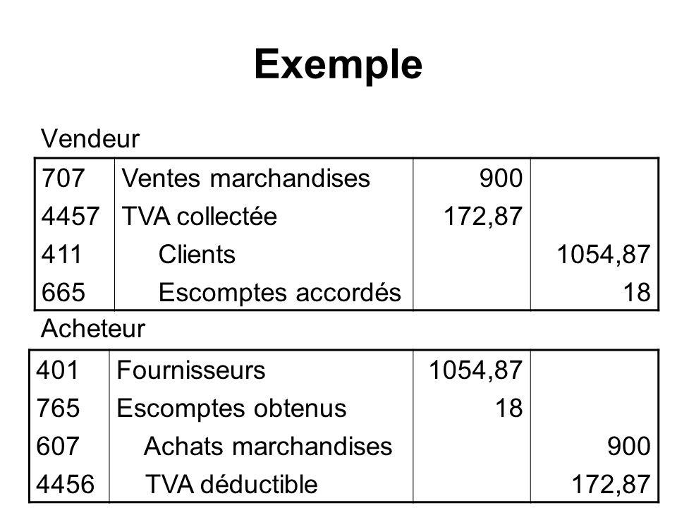 Exemple Vendeur Acheteur 707 4457 411 665 Ventes marchandises TVA collectée Clients Escomptes accordés 900 172,87 1054,87 18 401 765 607 4456 Fournisseurs Escomptes obtenus Achats marchandises TVA déductible 1054,87 18 900 172,87