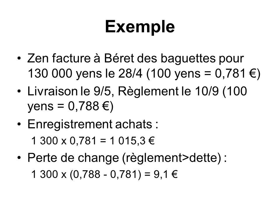 Exemple Zen facture à Béret des baguettes pour 130 000 yens le 28/4 (100 yens = 0,781 ) Livraison le 9/5, Règlement le 10/9 (100 yens = 0,788 ) Enregistrement achats : 1 300 x 0,781 = 1 015,3 Perte de change (règlement>dette) : 1 300 x (0,788 - 0,781) = 9,1