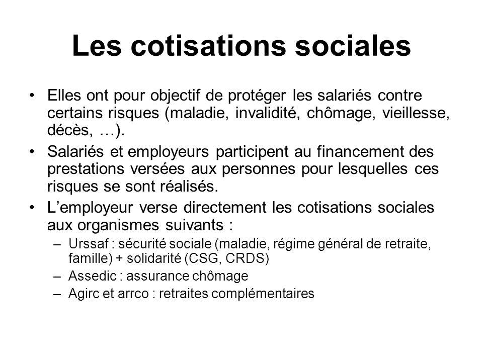 Les cotisations sociales Elles ont pour objectif de protéger les salariés contre certains risques (maladie, invalidité, chômage, vieillesse, décès, …).