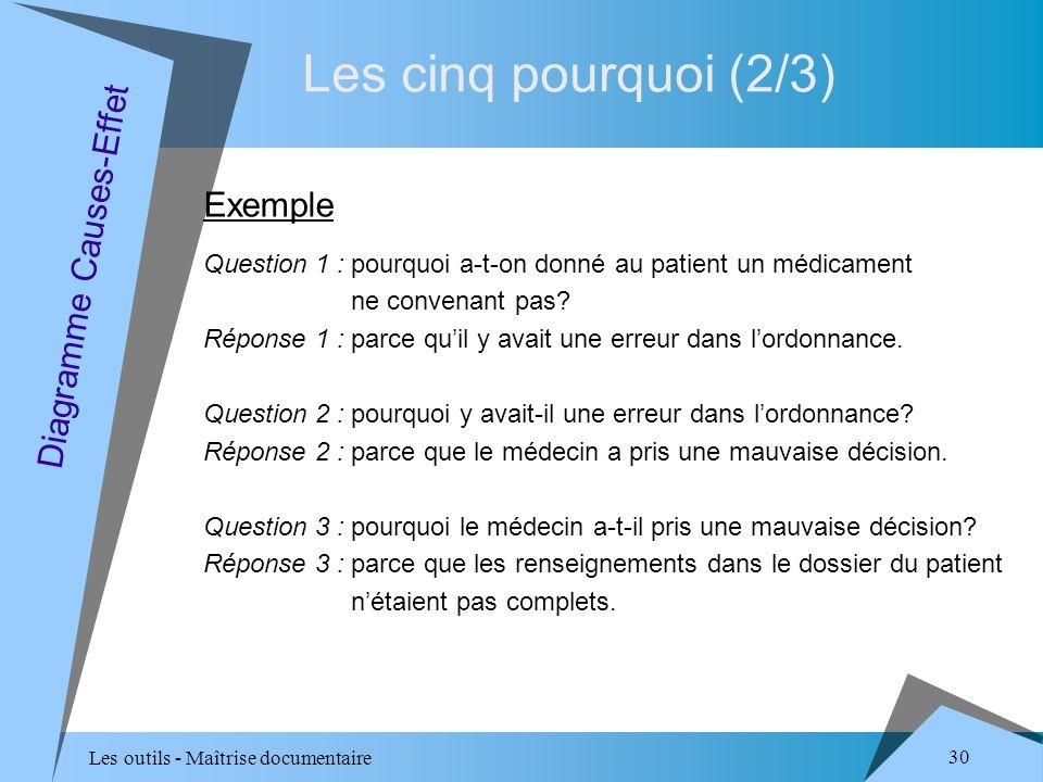 Les outils - Maîtrise documentaire 30 Les cinq pourquoi (2/3) Diagramme Causes-Effet Exemple Question 1 : pourquoi a-t-on donné au patient un médicament ne convenant pas.