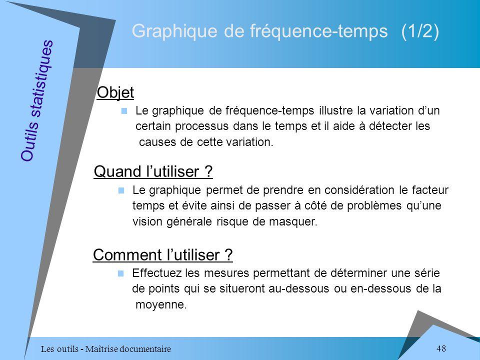 Les outils - Maîtrise documentaire 48 Graphique de fréquence-temps (1/2) Objet Le graphique de fréquence-temps illustre la variation dun certain processus dans le temps et il aide à détecter les causes de cette variation.