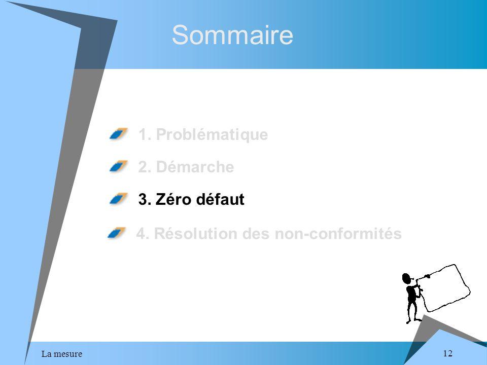 La mesure 12 Sommaire 1. Problématique 2. Démarche 3. Zéro défaut 4. Résolution des non-conformités