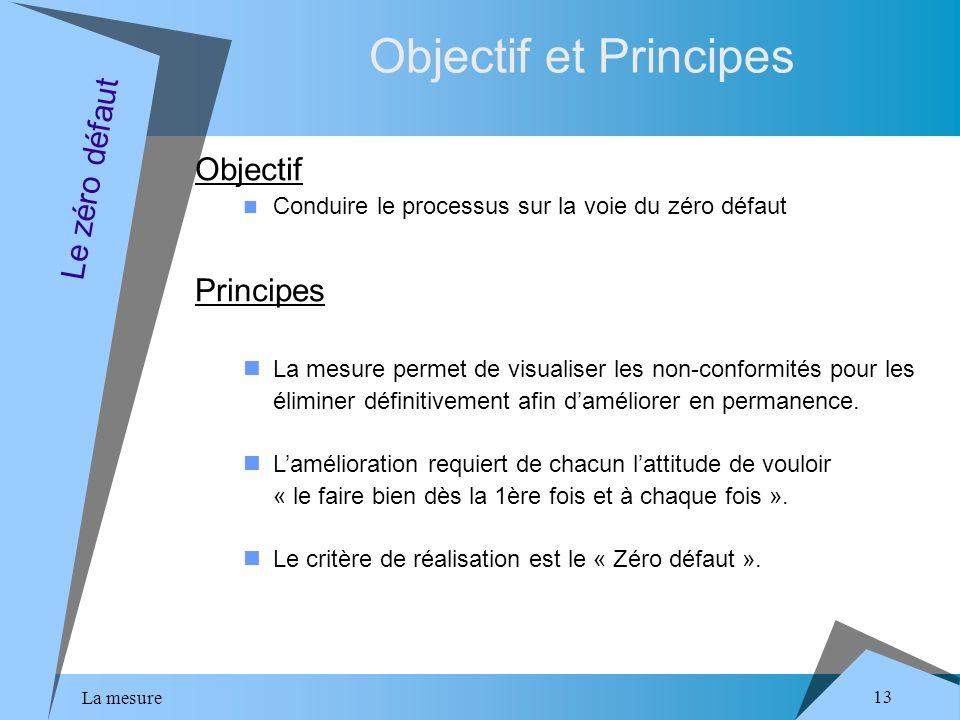 La mesure 13 Objectif et Principes Objectif Conduire le processus sur la voie du zéro défaut Principes La mesure permet de visualiser les non-conformités pour les éliminer définitivement afin daméliorer en permanence.