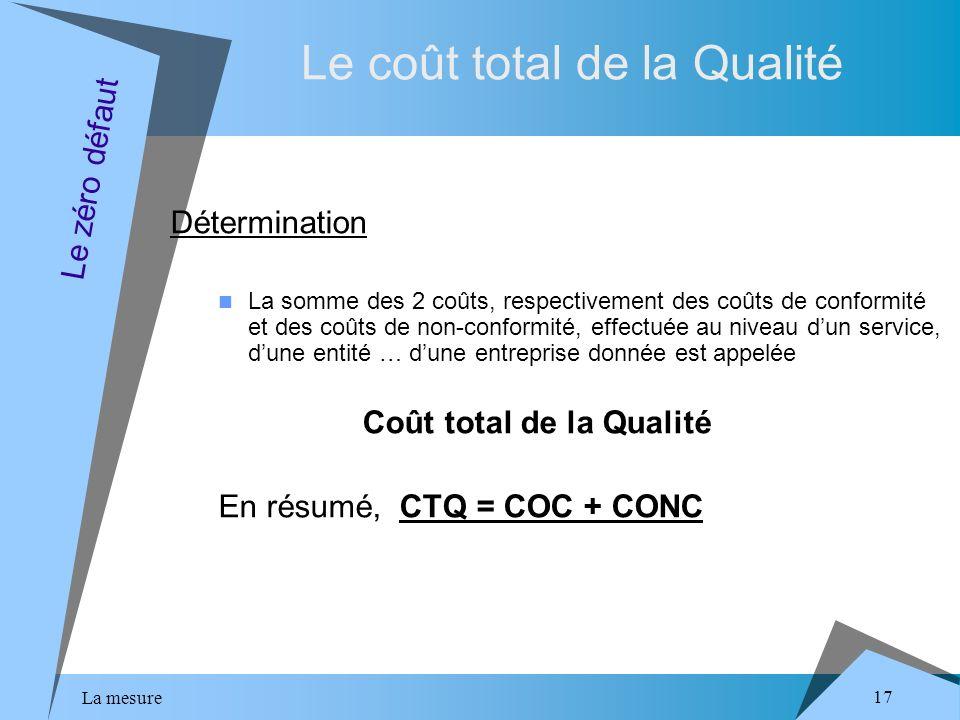 La mesure 17 Le coût total de la Qualité Détermination La somme des 2 coûts, respectivement des coûts de conformité et des coûts de non-conformité, effectuée au niveau dun service, dune entité … dune entreprise donnée est appelée Coût total de la Qualité En résumé, CTQ = COC + CONC Le zéro défaut