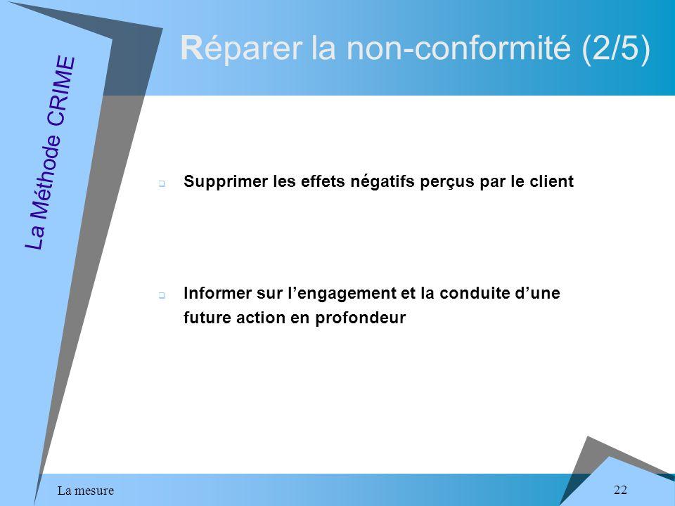La mesure 22 Réparer la non-conformité (2/5) La Méthode CRIME Supprimer les effets négatifs perçus par le client Informer sur lengagement et la conduite dune future action en profondeur