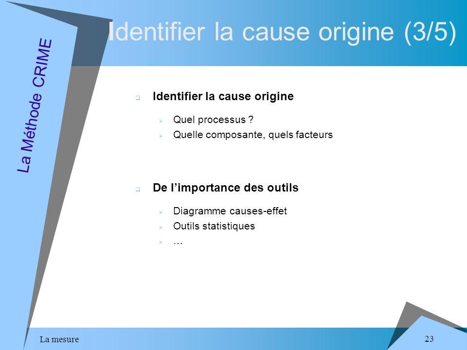 La mesure 23 Identifier la cause origine (3/5) La Méthode CRIME Identifier la cause origine Quel processus .