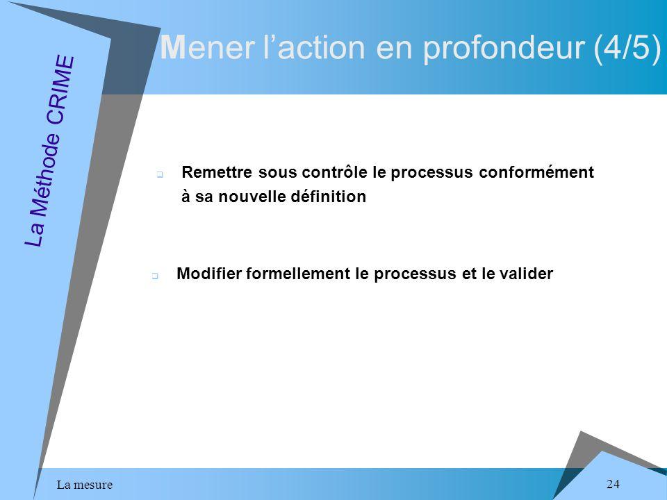 La mesure 24 La Méthode CRIME Remettre sous contrôle le processus conformément à sa nouvelle définition Modifier formellement le processus et le valider Mener laction en profondeur (4/5)