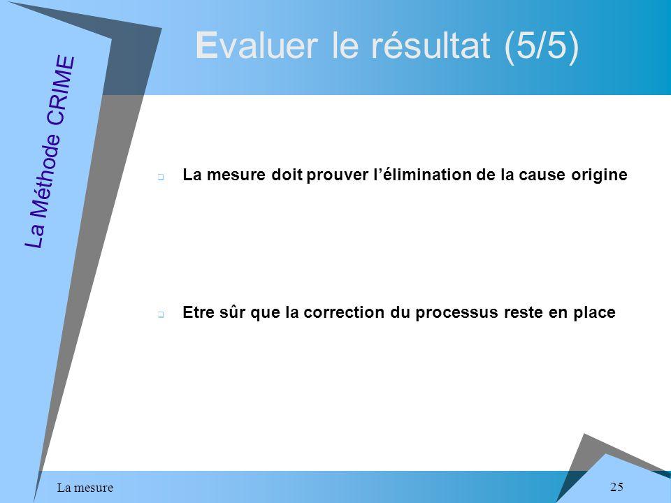 La mesure 25 Evaluer le résultat (5/5) La Méthode CRIME La mesure doit prouver lélimination de la cause origine Etre sûr que la correction du processus reste en place