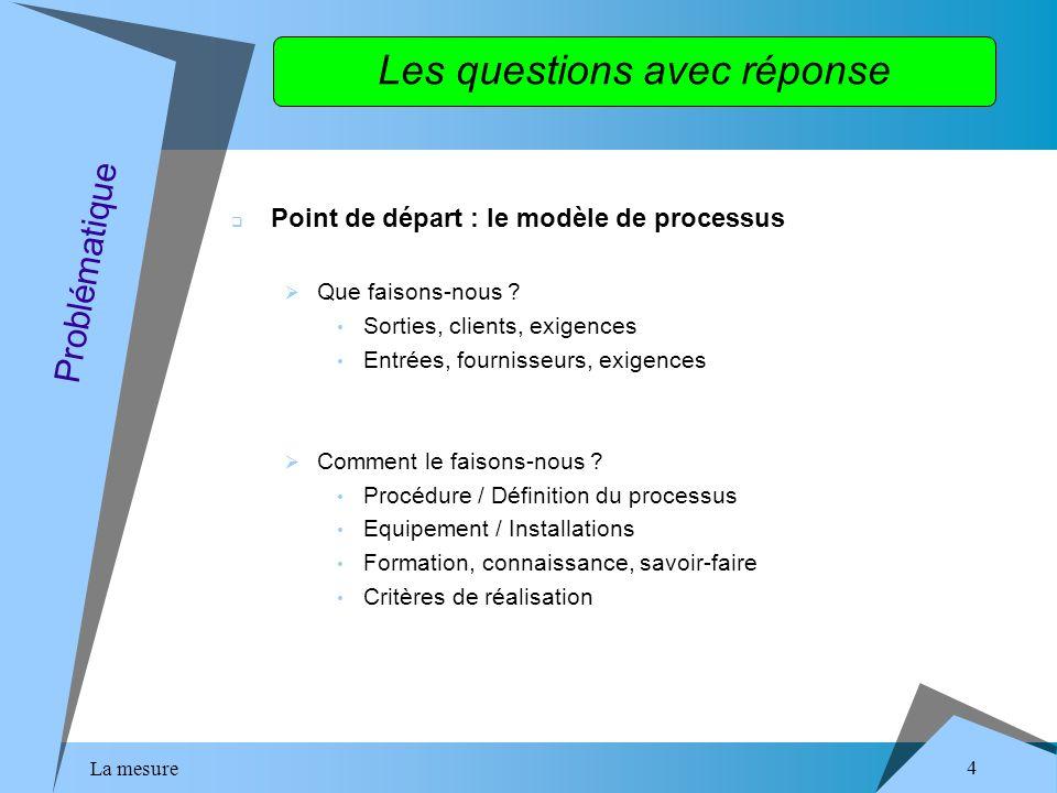 La mesure 4 Les questions avec réponse Problématique Point de départ : le modèle de processus Que faisons-nous .