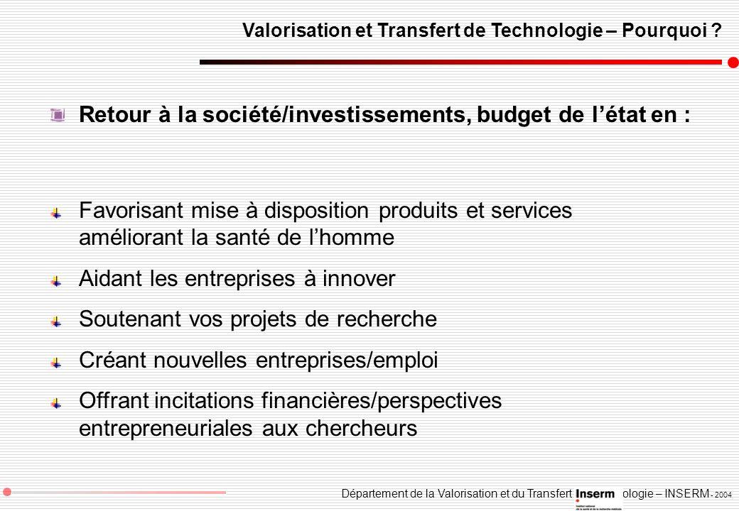 Département de la Valorisation et du Transfert de Technologie – INSERM - 2004 Valorisation et Transfert de Technologie – Pourquoi ? Retour à la sociét