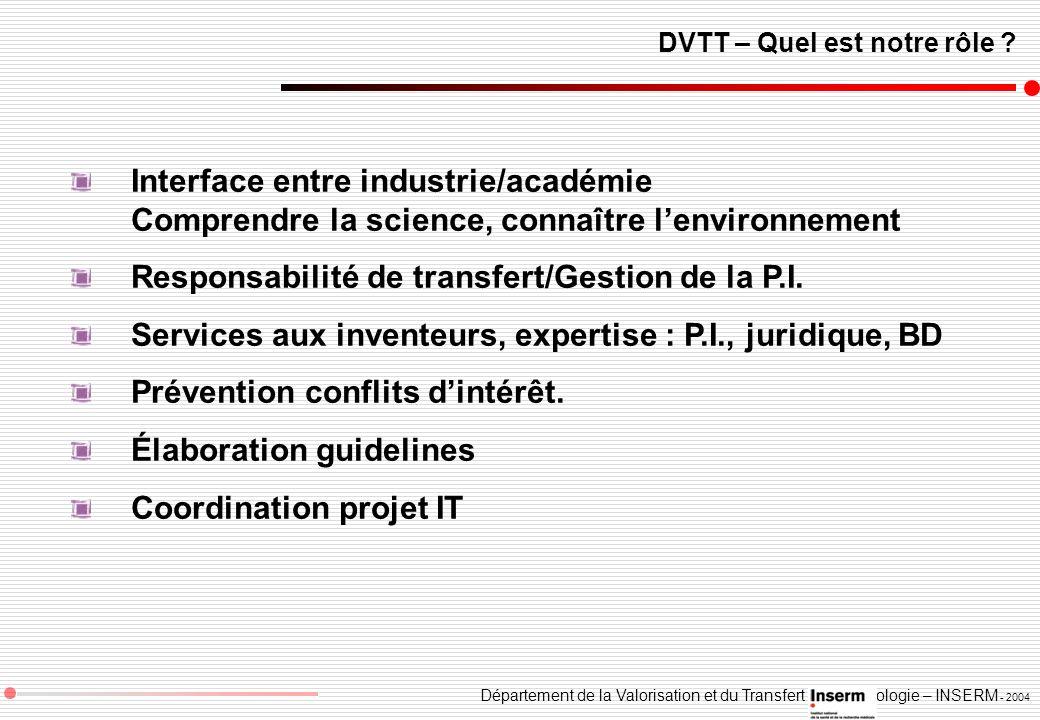 Département de la Valorisation et du Transfert de Technologie – INSERM - 2004 DVTT – Quel est notre rôle ? Interface entre industrie/académie Comprend