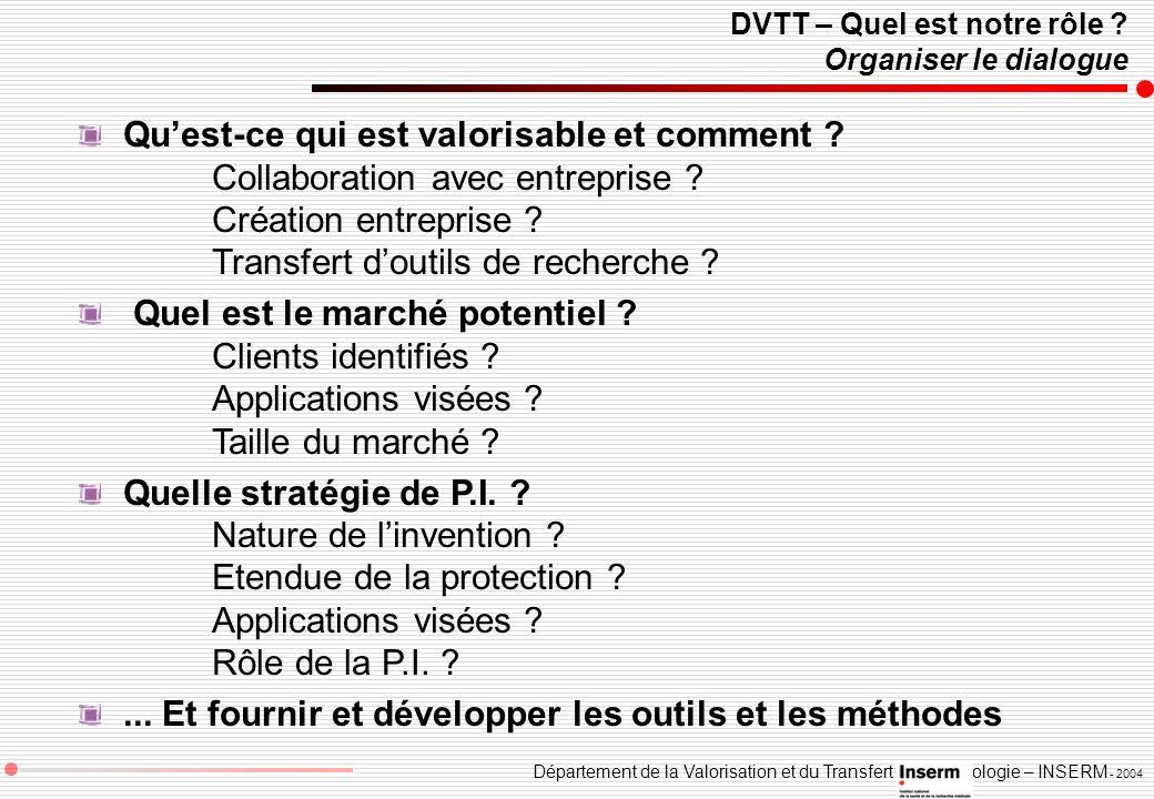 Département de la Valorisation et du Transfert de Technologie – INSERM - 2004 DVTT – Quel est notre rôle ? Organiser le dialogue Quest-ce qui est valo