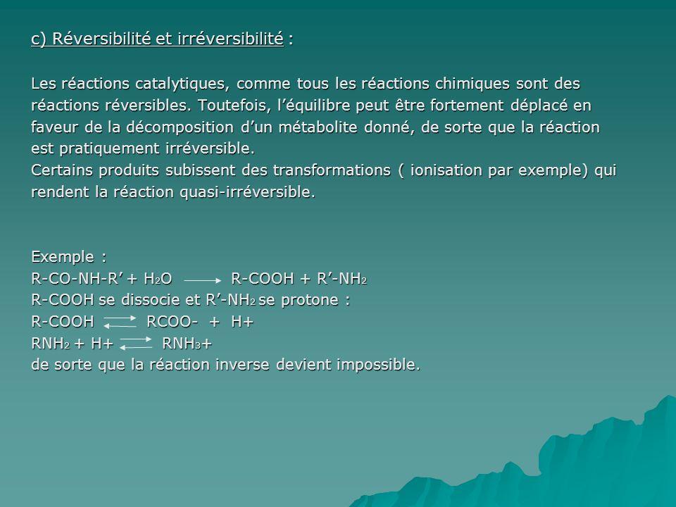 c) Réversibilité et irréversibilité : Les réactions catalytiques, comme tous les réactions chimiques sont des réactions réversibles. Toutefois, léquil