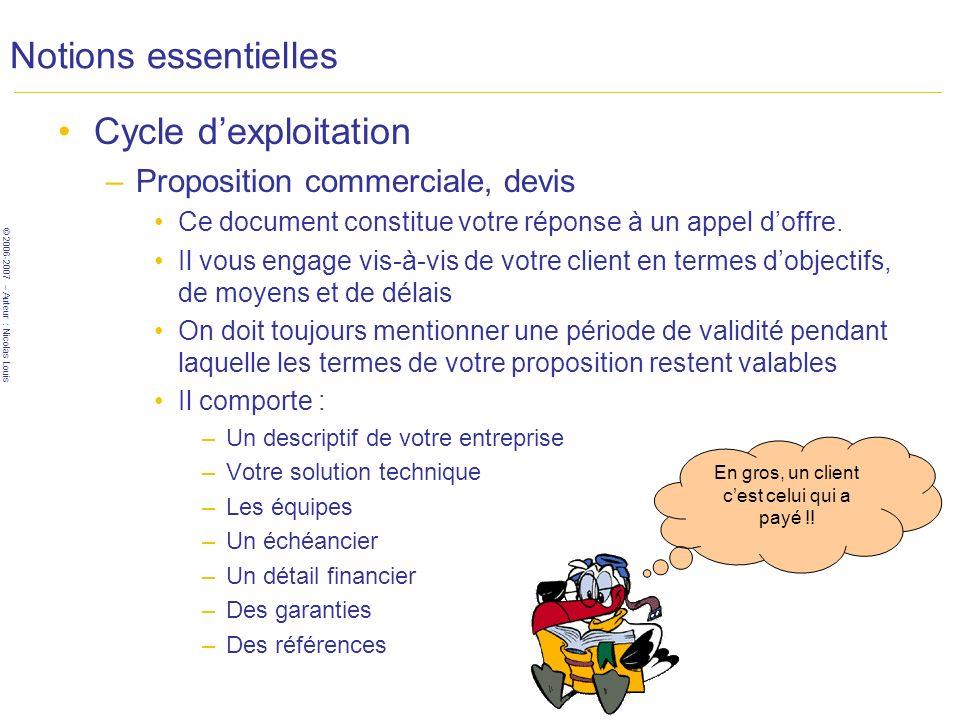 © 2006-2007 – Auteur : Nicolas Louis Notions essentielles Cycle dexploitation –Proposition commerciale, devis Ce document constitue votre réponse à un appel doffre.