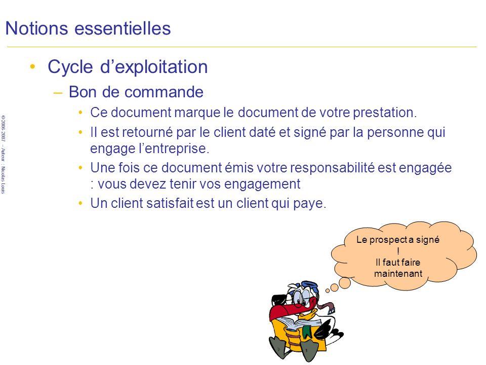 © 2006-2007 – Auteur : Nicolas Louis Notions essentielles Cycle dexploitation –Bon de commande Ce document marque le document de votre prestation.