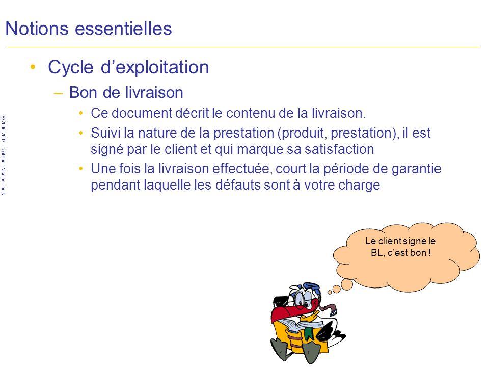 © 2006-2007 – Auteur : Nicolas Louis Notions essentielles Cycle dexploitation –Bon de livraison Ce document décrit le contenu de la livraison.