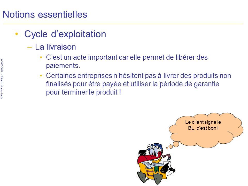 © 2006-2007 – Auteur : Nicolas Louis Notions essentielles Cycle dexploitation –La livraison Cest un acte important car elle permet de libérer des paiements.