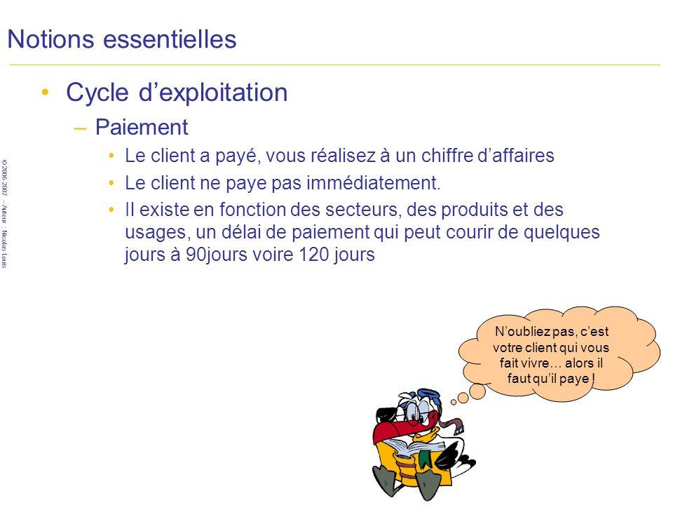 © 2006-2007 – Auteur : Nicolas Louis Notions essentielles Cycle dexploitation –Paiement Le client a payé, vous réalisez à un chiffre daffaires Le client ne paye pas immédiatement.