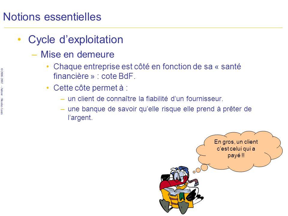 © 2006-2007 – Auteur : Nicolas Louis Notions essentielles Cycle dexploitation –Mise en demeure Chaque entreprise est côté en fonction de sa « santé financière » : cote BdF.