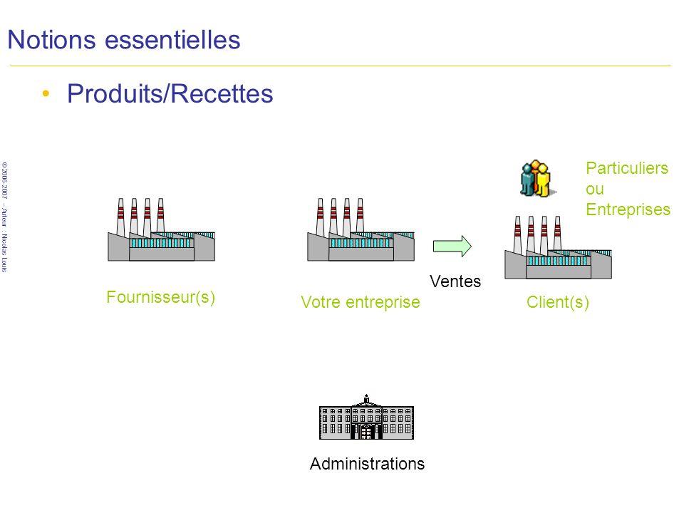 © 2006-2007 – Auteur : Nicolas Louis Notions essentielles Produits/Recettes Ventes Fournisseur(s) Votre entrepriseClient(s) Administrations Particuliers ou Entreprises
