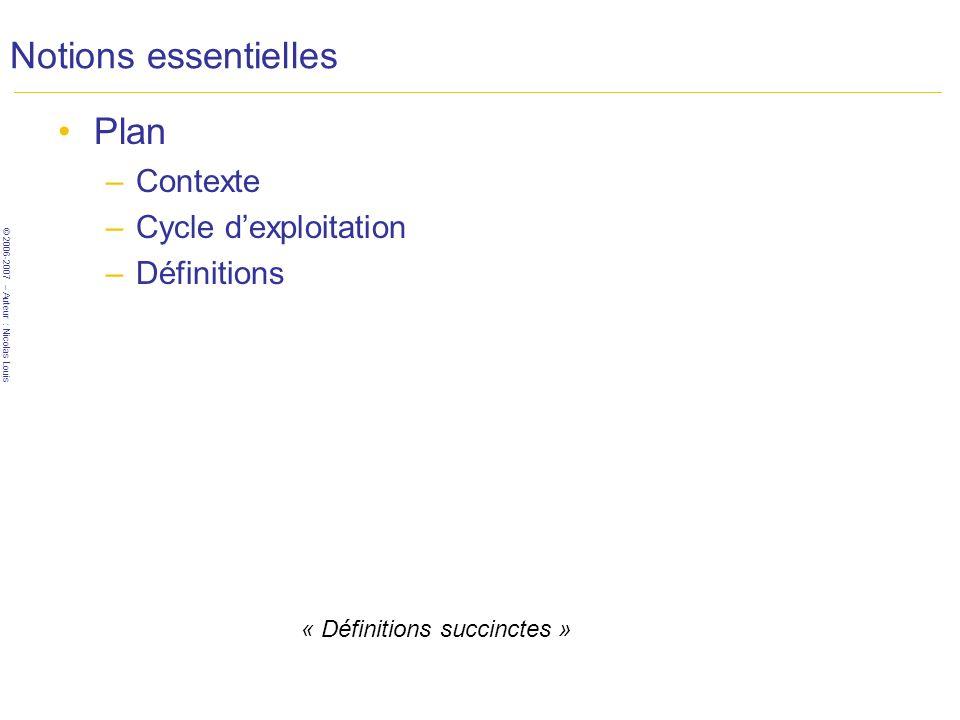 © 2006-2007 – Auteur : Nicolas Louis Notions essentielles Plan –Contexte –Cycle dexploitation –Définitions « Définitions succinctes »