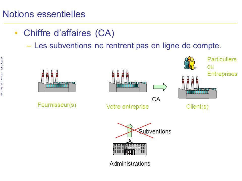 © 2006-2007 – Auteur : Nicolas Louis Notions essentielles Chiffre daffaires (CA) –Les subventions ne rentrent pas en ligne de compte.