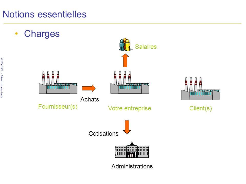 © 2006-2007 – Auteur : Nicolas Louis Notions essentielles Charges Achats Fournisseur(s) Votre entrepriseClient(s) Cotisations Administrations Salaires