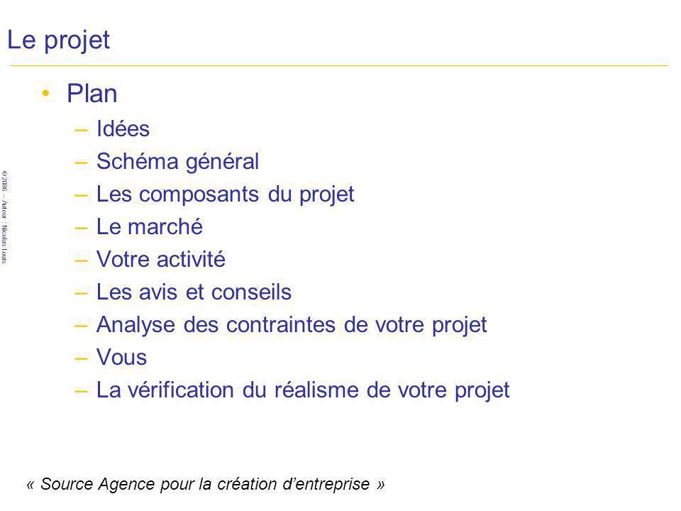 © 2006 – Auteur : Nicolas Louis Le projet Votre activité –Il faut définir de façon : rigoureuse, précise, complète et Synthétique.