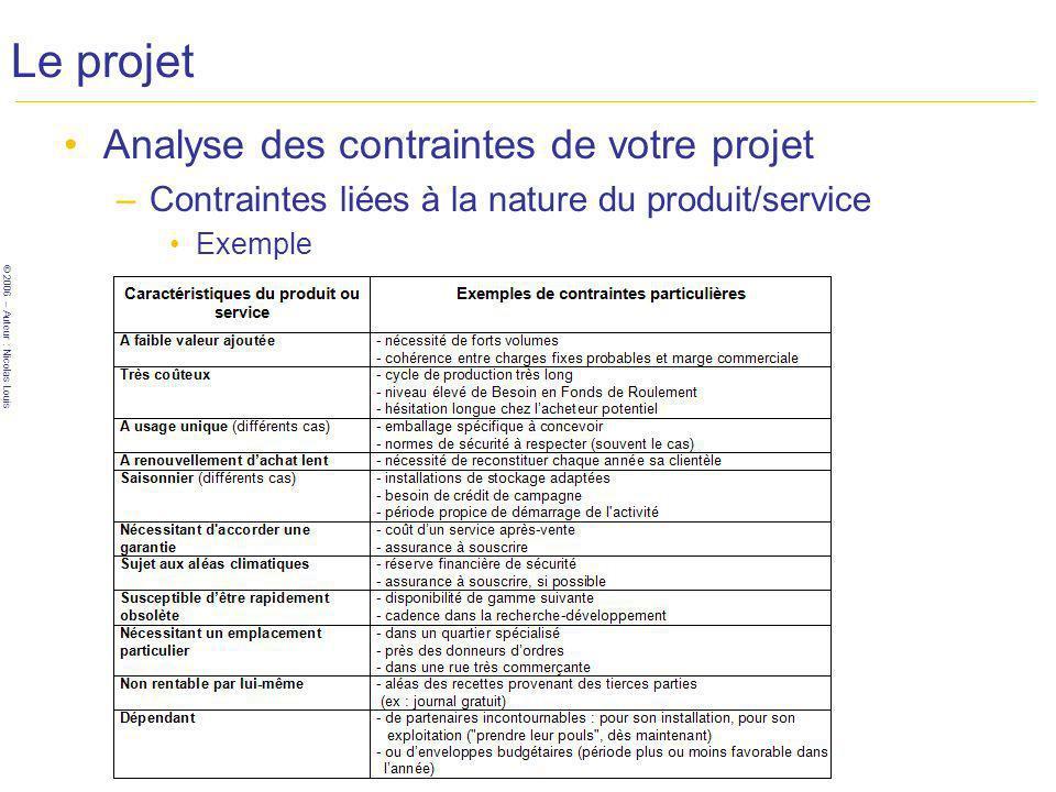 © 2006 – Auteur : Nicolas Louis Le projet Analyse des contraintes de votre projet –Contraintes liées à la nature du produit/service Exemple