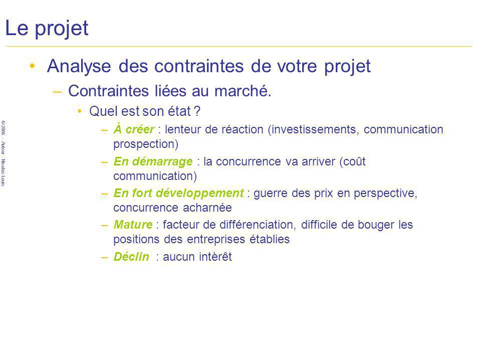 © 2006 – Auteur : Nicolas Louis Le projet Analyse des contraintes de votre projet –Contraintes liées au marché.